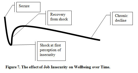 relationship between inflation and unemployment in pakistan essay