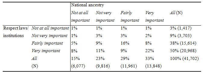 National identity essay