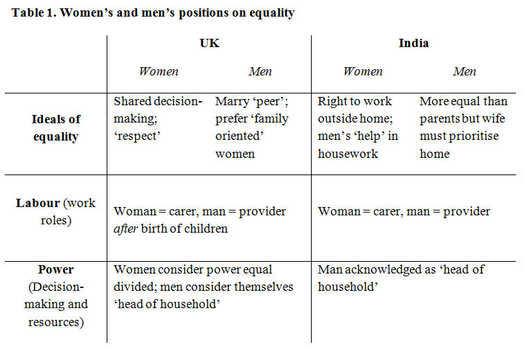 role of women in indian history essay