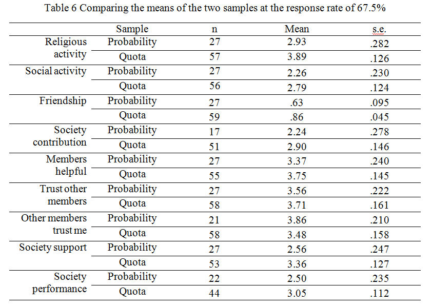 examples of non probability sampling pdf