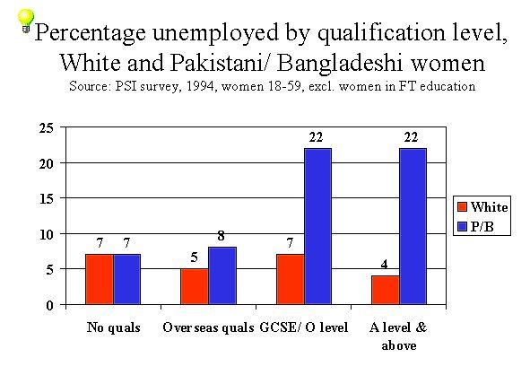 pakistani marrying bengali